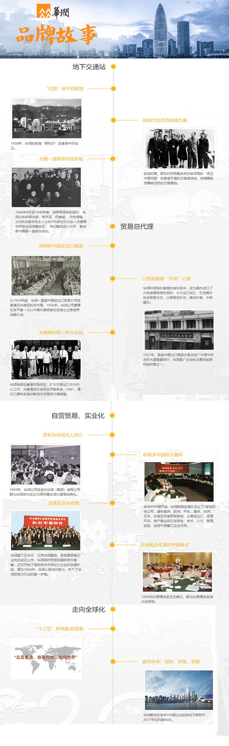 华润历史-2.jpg